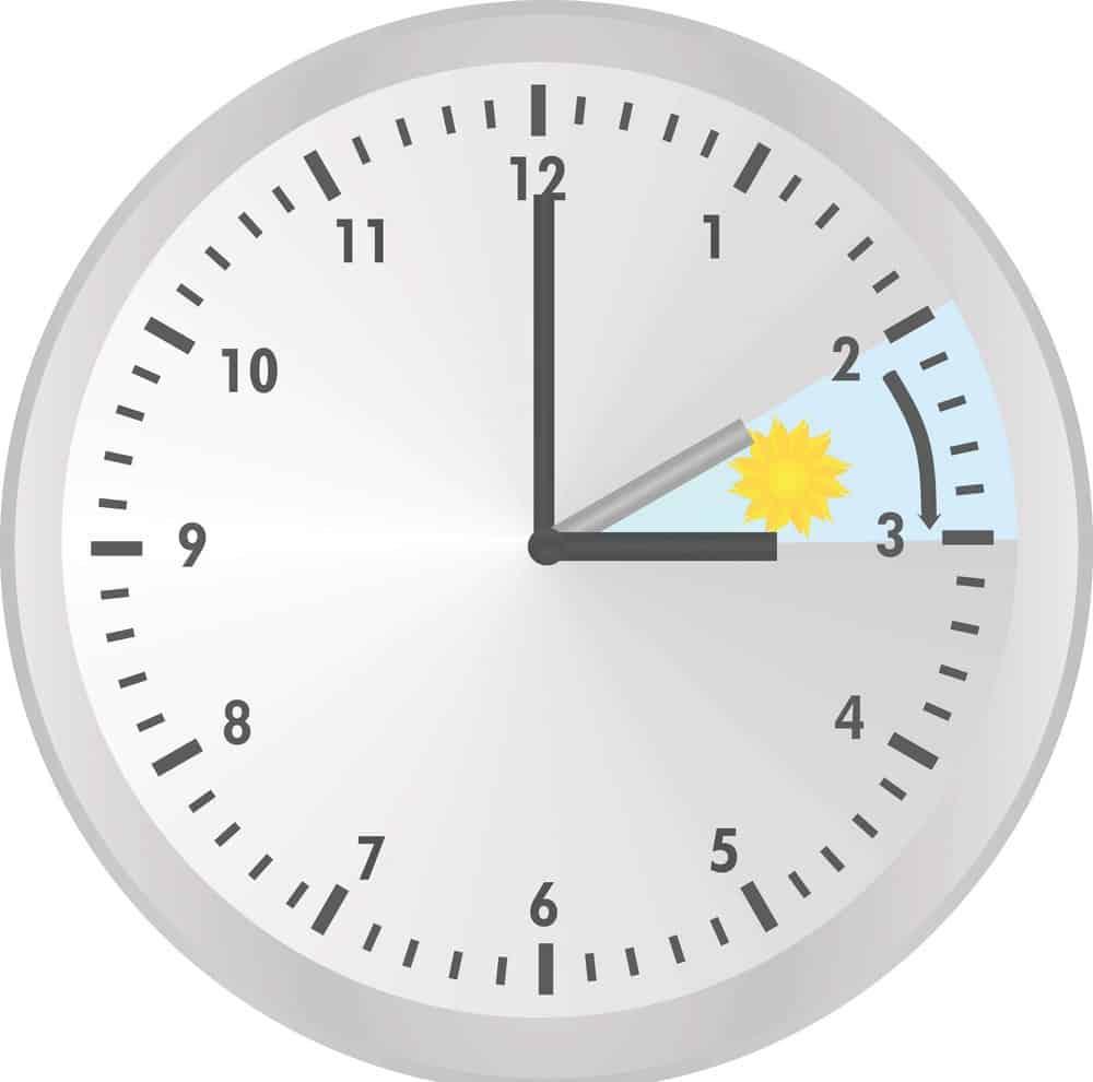 מתי-מזיזים-את-השעון